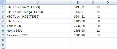 Формат Excel таблицы для синхронизация данных через программу SyncExcel