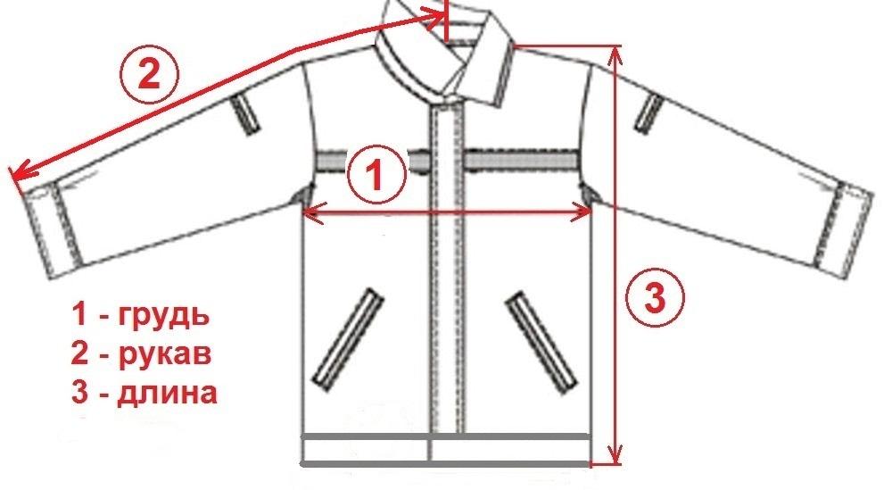 Как делать замеры для одежды