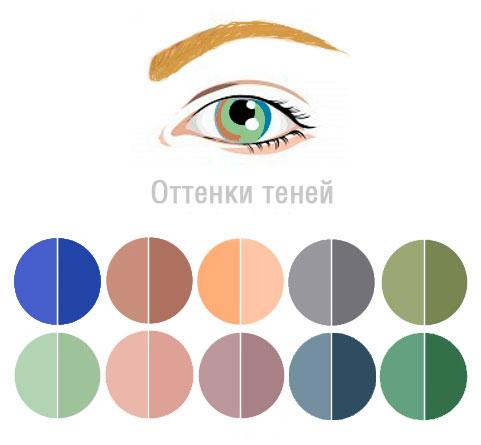 тени для зелено-голубых глаз