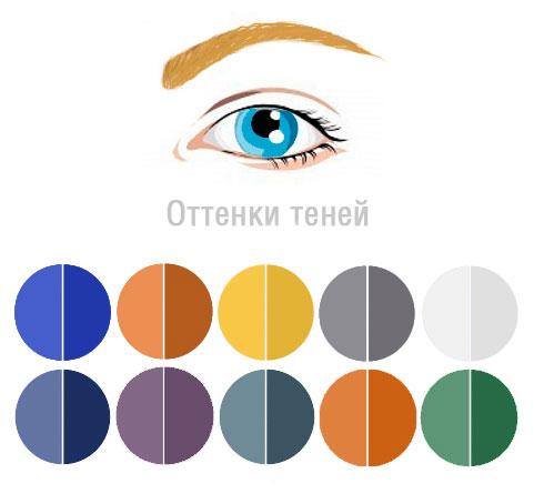тени для синих глаз