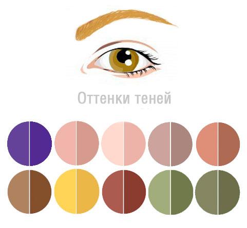 тени для светло-карих глаз