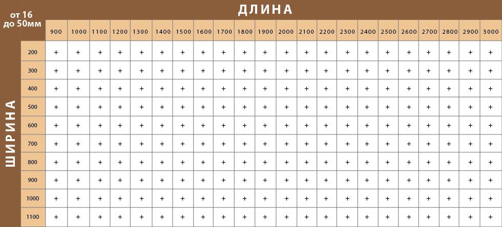 Мебельный щит из сосны, дуба, березы купить в Минске, цены