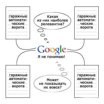 Выбор сайта Google
